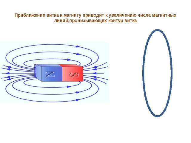 Приближение витка к магниту приводит к увеличению числа магнитных линий,прони...