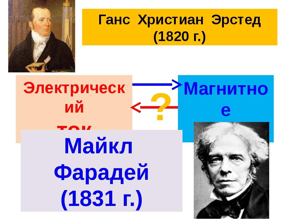 Ганс Христиан Эрстед (1820 г.) Электрический ток Магнитное поле ? Майкл Фарад...
