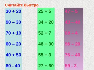 Считайте быстро 30 + 20 90 – 30 70 + 10 60 – 20 40 + 50 80 - 40 25 + 5 34 + 2