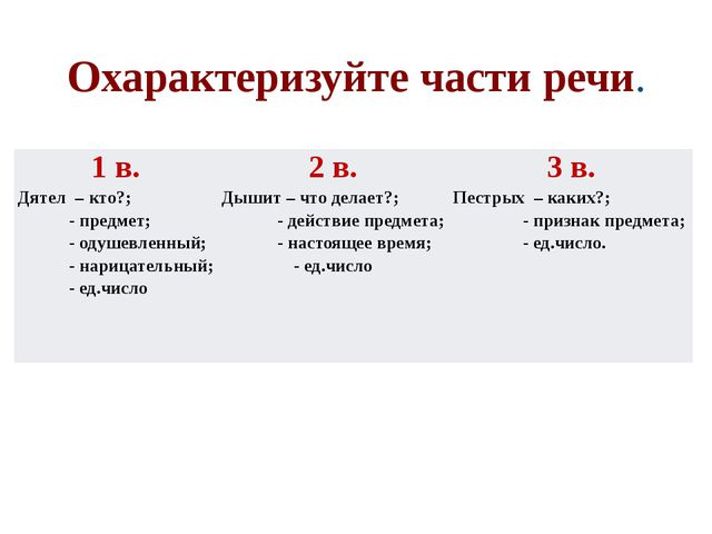 Охарактеризуйте части речи. 1 в. Дятел – кто?; - предмет; - одушевленный; - н...