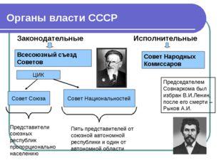 Органы власти СССР Законодательные Исполнительные Всесоюзный съезд Советов ЦИ