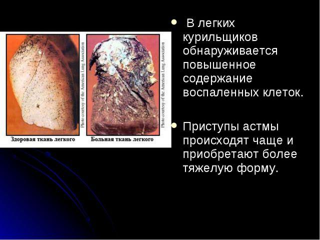 В легких курильщиков обнаруживается повышенное содержание воспаленных клеток...