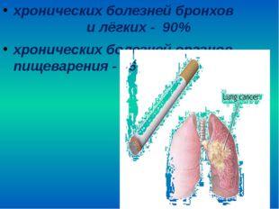 хронических болезней бронхов и лёгких - 90% хронических болезней органов пище