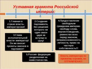 Уставная грамота Российской империи: 1.Главная в стране власть- императорская