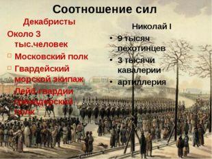 Соотношение сил Декабристы Около 3 тыс.человек Московский полк Гвардейский мо