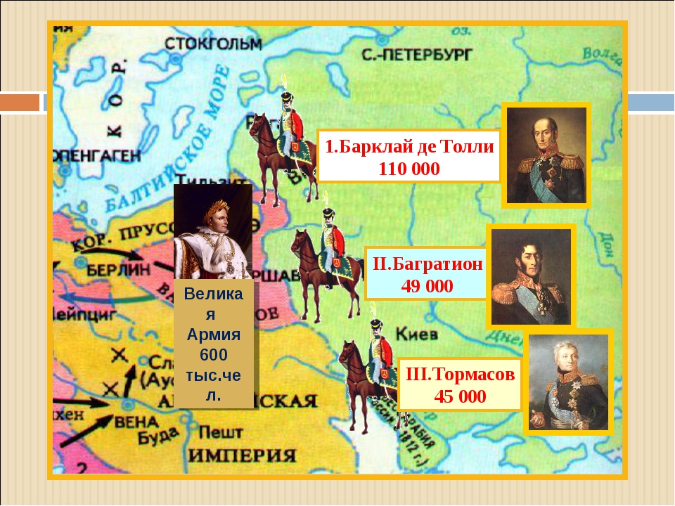 Великая Армия 600 тыс.чел.