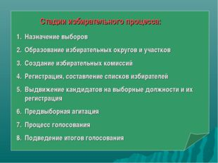 Стадии избирательного процесса: Назначение выборов Образование избирательных