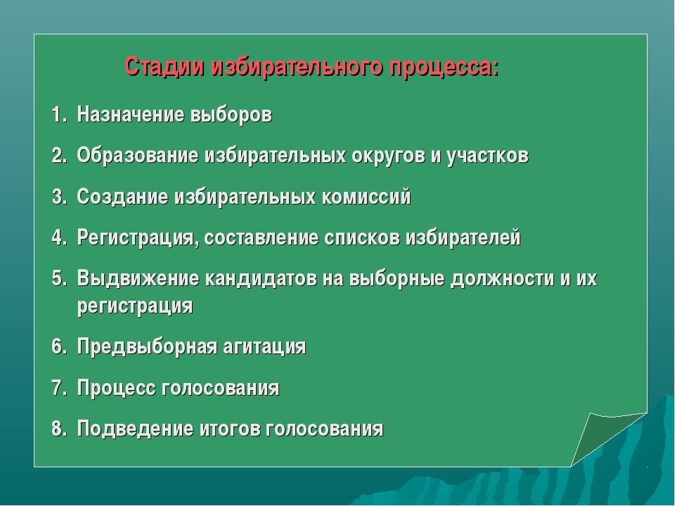 Стадии избирательного процесса: Назначение выборов Образование избирательных...