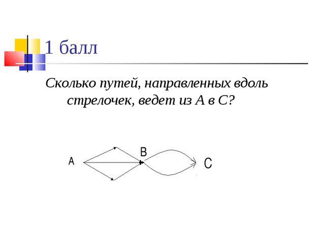 1 балл Сколько путей, направленных вдоль стрелочек, ведет из А в С? А С В