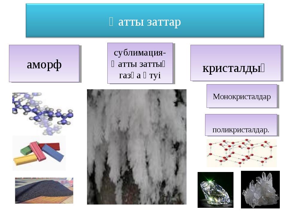 аморф кристалдық поликристалдар. сублимация- Қатты заттың газға өтуі Монокрис...