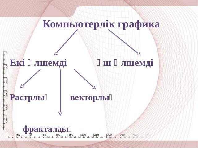 Компьютерлік графика Екі өлшемді үш өлшемді Растрлық векторлық фракталдық