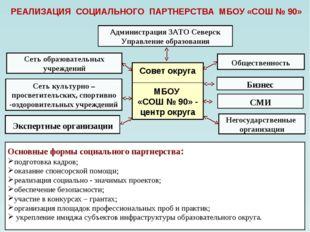 Администрация ЗАТО Северск Управление образования Бизнес Негосударственные ор