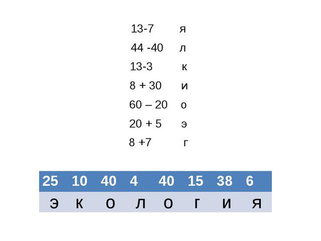 13-7 я 44 -40 л 13-3 к 8 + 30 и 60 – 20 о 20 + 5 э 8 +7 г э к о л о г и я 25...