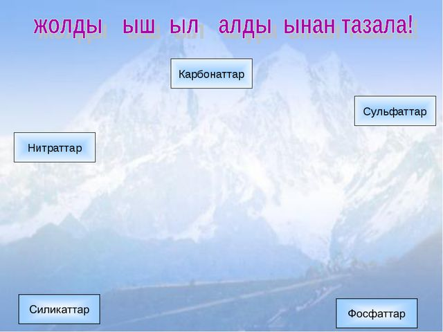 Сульфаттар Нитраттар Карбонаттар