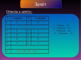 Ответы к зачёту: 1 – 3 балла – «2» 4 – 6 баллов – «3» 7 – 9 баллов – «4» 10 –