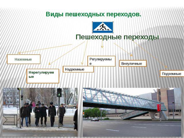 Виды пешеходных переходов. Пешеходные переходы Наземные Нерегулируемые Регули...