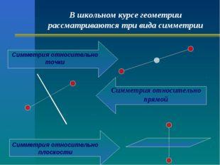 В школьном курсе геометрии рассматриваются три вида симметрии Симметрия относ