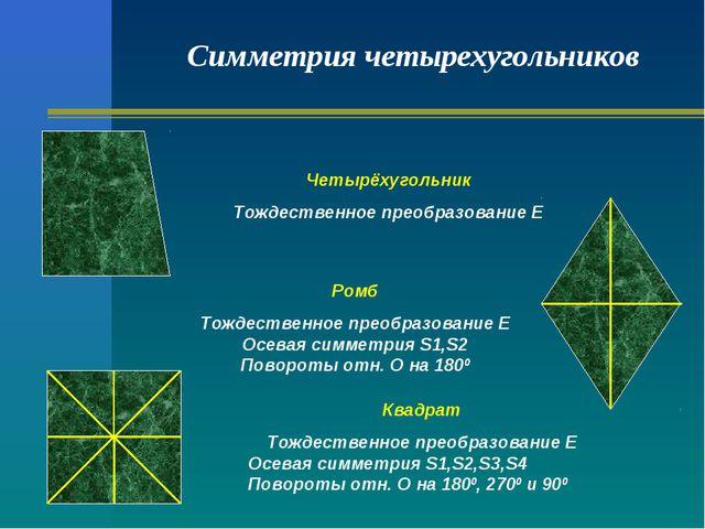 Симметрия четырехугольников Четырёхугольник Тождественное преобразование Е Ро...