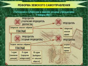 РЕФОРМА ЗЕМСКОГО САМОУПРАВЛЕНИЯ «Положение о губернских и земских уездных учр