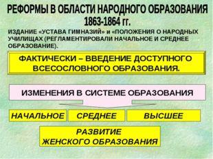 ИЗДАНИЕ «УСТАВА ГИМНАЗИЙ» и «ПОЛОЖЕНИЯ О НАРОДНЫХ УЧИЛИЩАХ (РЕГЛАМЕНТИРОВАЛИ