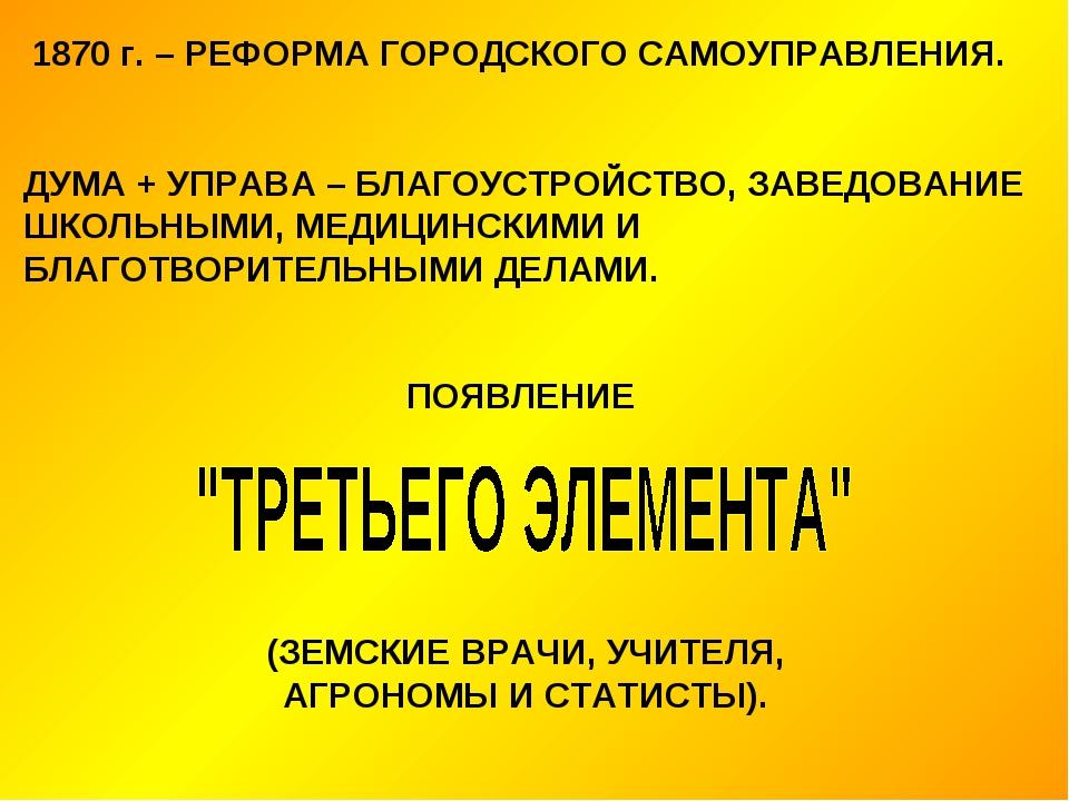 1870 г. – РЕФОРМА ГОРОДСКОГО САМОУПРАВЛЕНИЯ. ДУМА + УПРАВА – БЛАГОУСТРОЙСТВО,...
