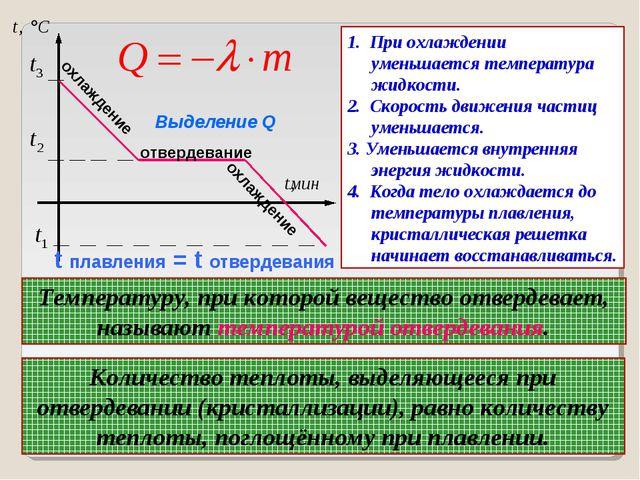 отвердевание охлаждение Выделение Q t плавления = t отвердевания 1. При охлаж...