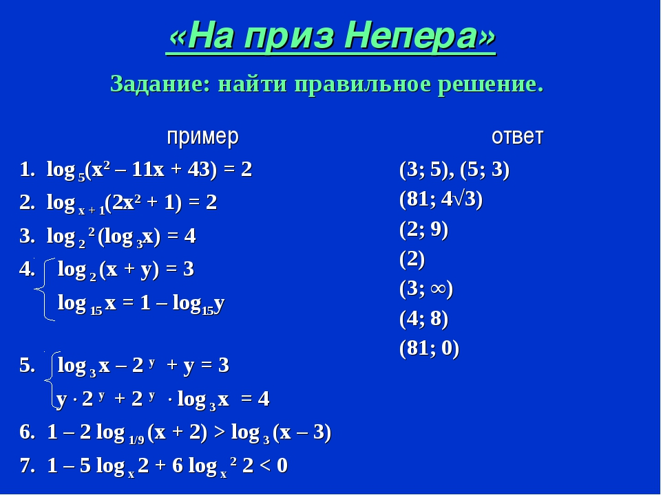 «На приз Непера» Задание: найти правильное решение. примерответ 1. log 5(х2...