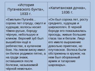 «История Пугачевского бунта», 1833 г. «Капитанская дочка», 1836 г. «Емельян П
