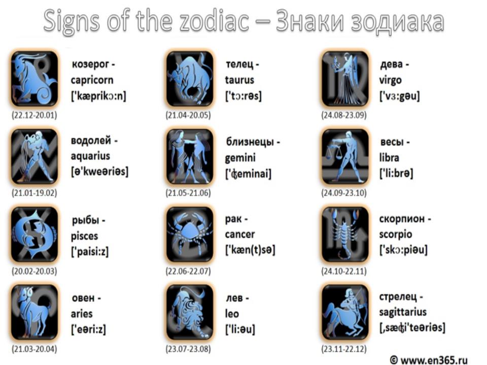 24 знака зодиака даты