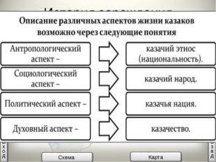 История зарождения казачества