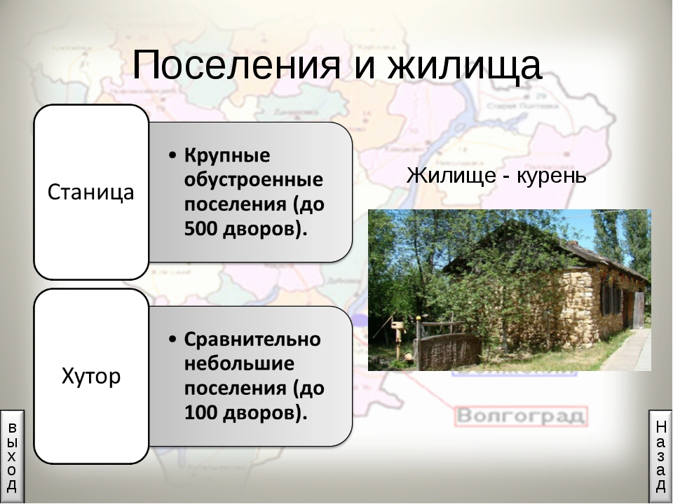 Поселения и жилища Жилище - курень
