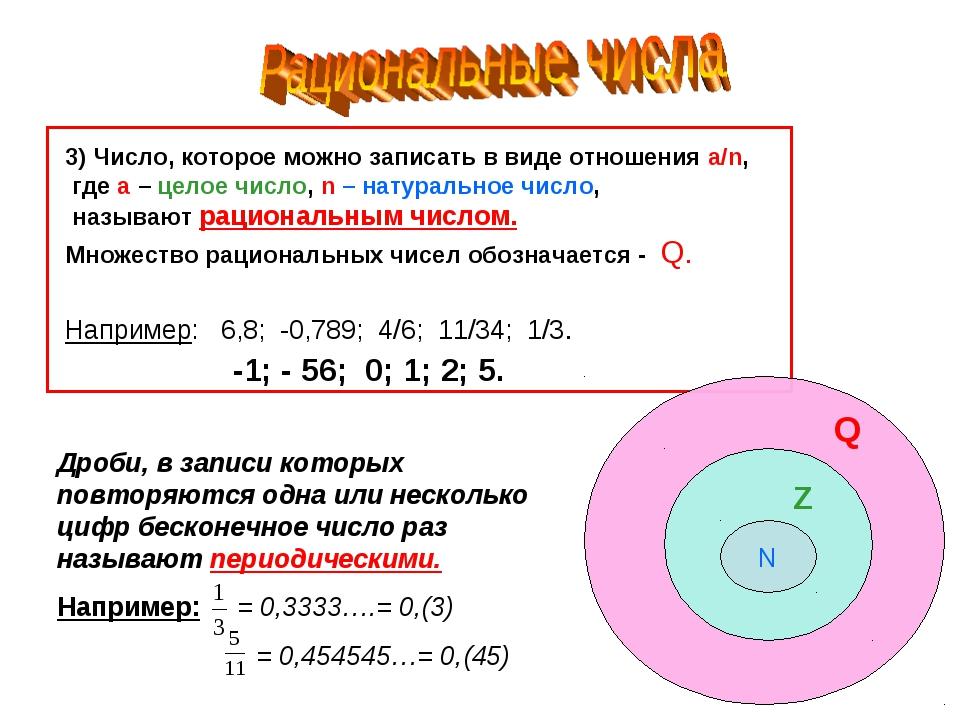 3) Число, которое можно записать в виде отношения a/n, где a – целое число, n...