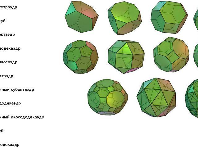 -Усеченный тетраэдр -Усечённый куб -Усечённый октаэдр -Усечённый додекаэдр -У...