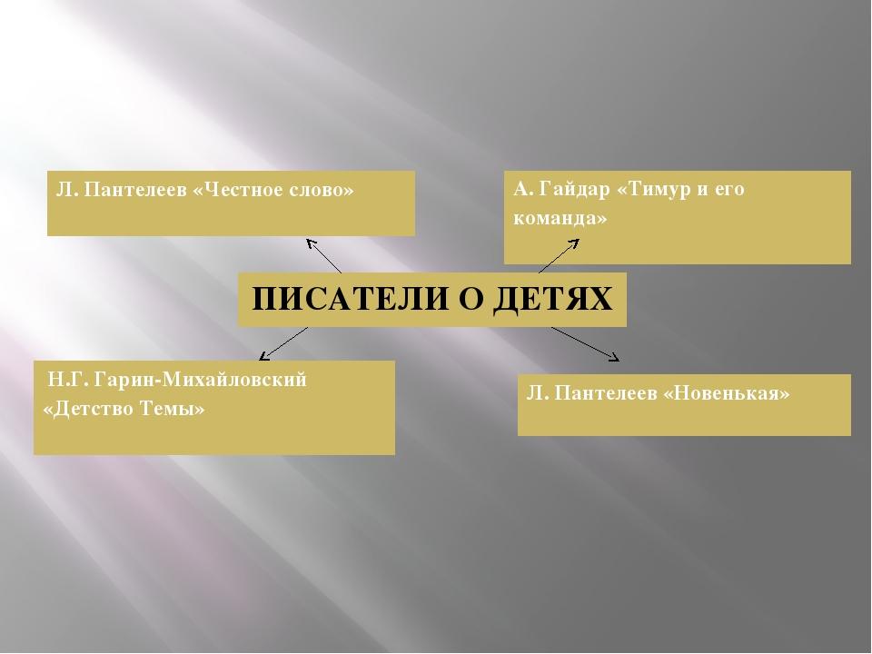 ПИСАТЕЛИ О ДЕТЯХ Л. Пантелеев «Честное слово» А. Гайдар «Тимур и его команда»...