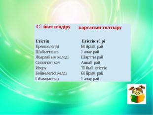 Сәйкестендіру картасын толтыру Етістік Етістік түрі Ерекшеленді Бұйрық рай Ша