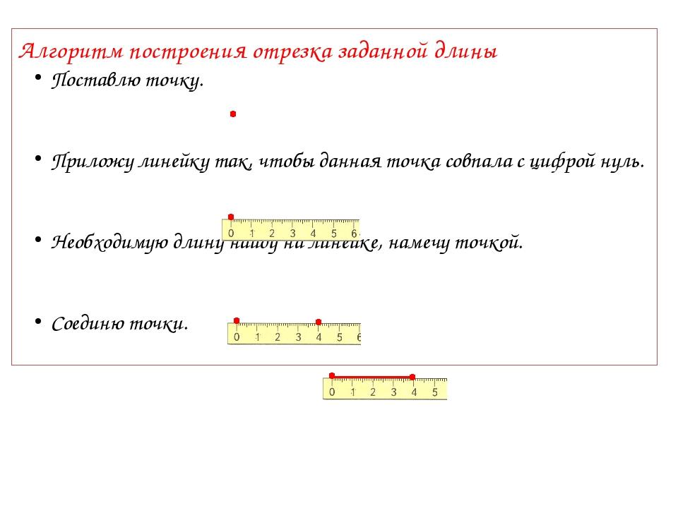 Алгоритм построения отрезка заданной длины Поставлю точку. Приложу линейку та...