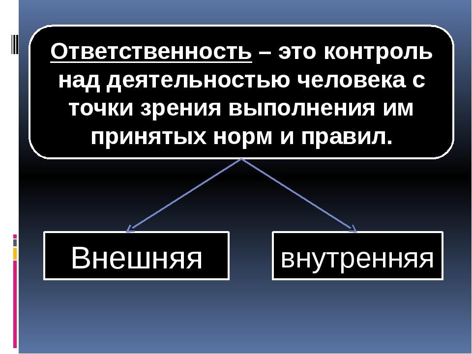 Ответственность – это контроль над деятельностью человека с точки зрения вып...