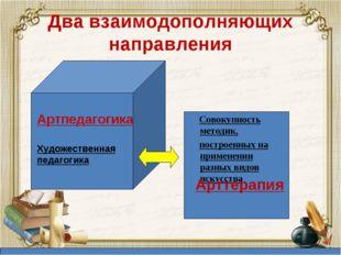 Два взаимодополняющих направления Совокупность методик, построенных на примен