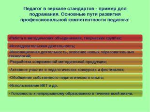 Педагог в зеркале стандартов - пример для подражания. Основные пути развития