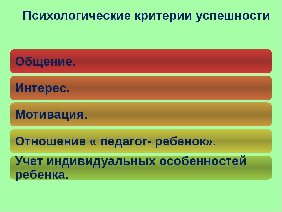 Психологические критерии успешности