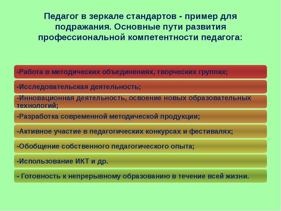 Педагог в зеркале стандартов - пример для подражания. Основные пути развития...