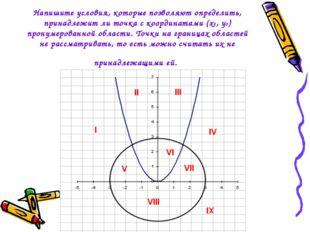 Напишите условия, которые позволяют определить, принадлежит ли точка с коорди