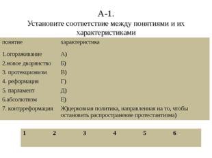А-1. Установите соответствие между понятиями и их характеристиками понятие ха