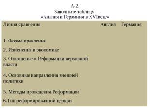 А-2. Заполните таблицу «Англия и Германия в XVIвеке» Линии сравнения Англия Г
