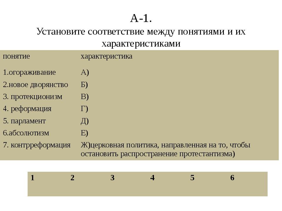 А-1. Установите соответствие между понятиями и их характеристиками понятие ха...