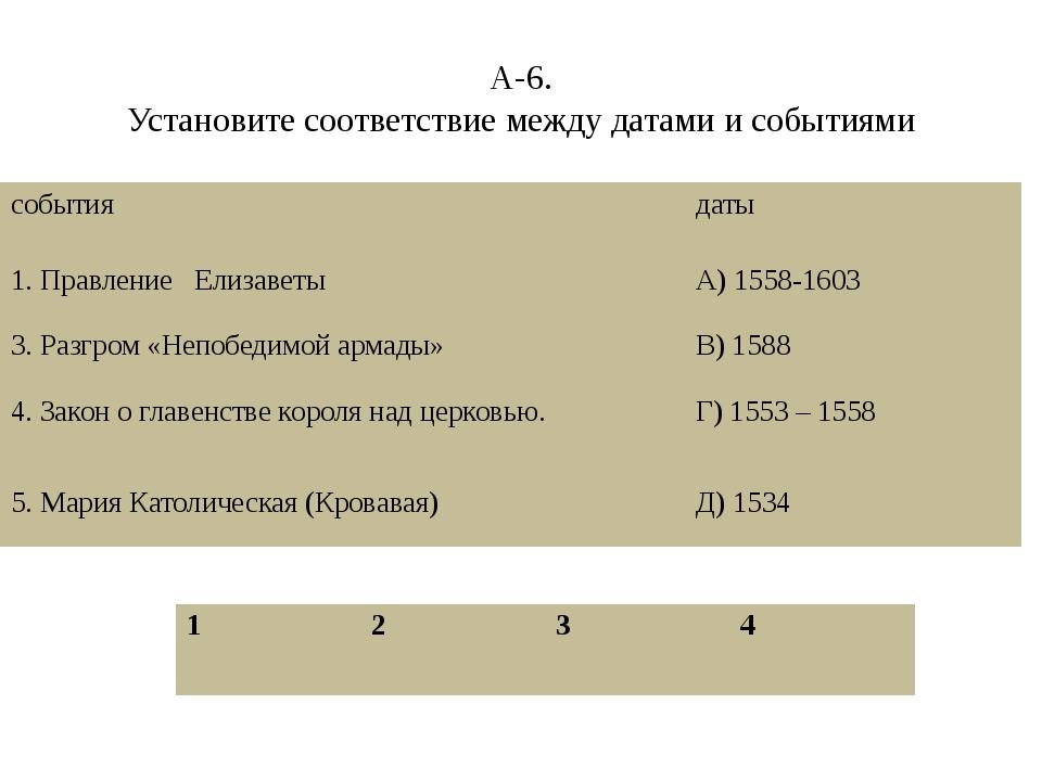 А-6. Установите соответствие между датами и событиями события даты 1. Правлен...