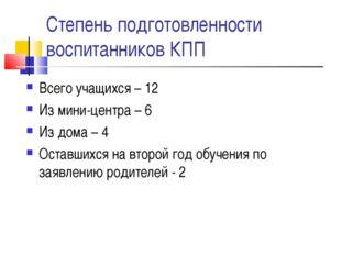 Степень подготовленности воспитанников КПП Всего учащихся – 12 Из мини-центра