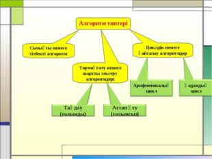 Алгоритм типтері Сызықты немесе тізбекті алгоритм Циклдік немесе қайталау алг