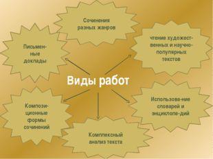Виды работ   Сочинения разных жанров Комплексный анализ текста Использова-н