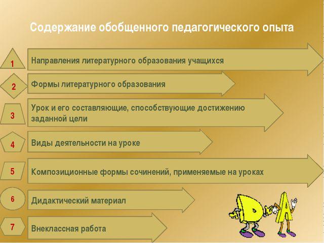 Содержание обобщенного педагогического опыта Направления литературного образо...